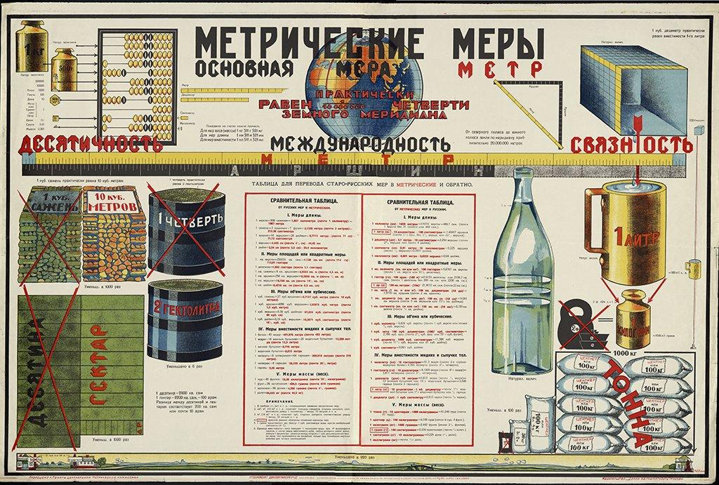 Выставка «Инфографика вРоссии»