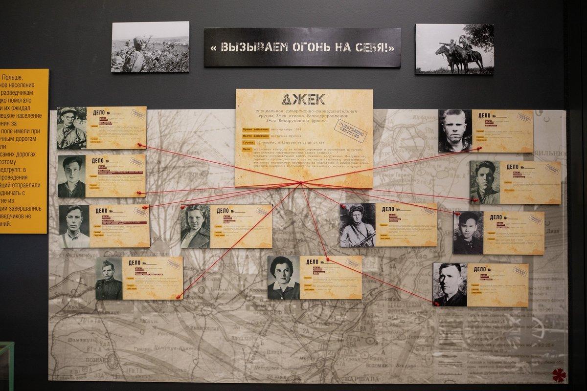 Выставка «Военная разведка. Гриф «Секретно»