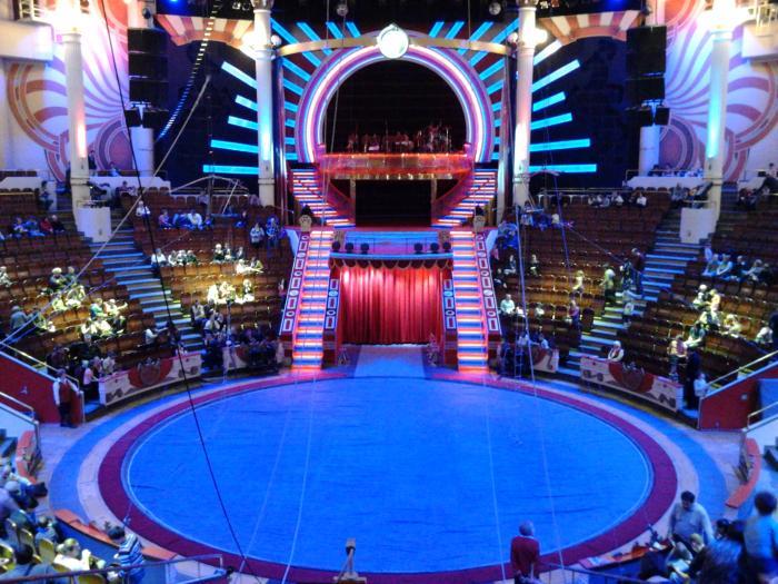 Цирк Никулина наЦветном Бульваре